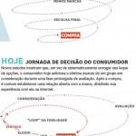 Tec Triade Brasil e as novas relações com a Midias sociais